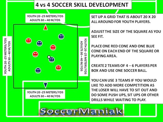 soccer training exercises, youth soccer drills, drills for soccer, U10 soccer drills, u12 soccer