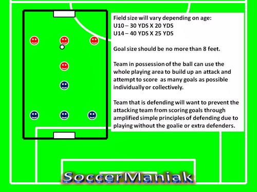 Small Sided Drills for Soccer