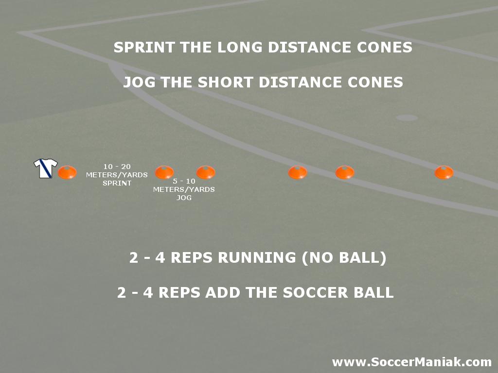Soccer Agility Drills - Sprint and Jog