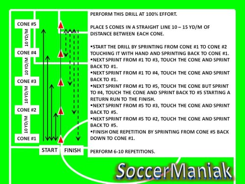 soccer conditioning drills, conditioning for soccer, conditioning soccer drills, soccer fitness