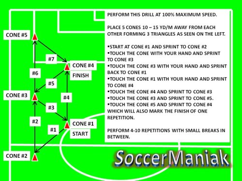 Soccer Conditioning Workout