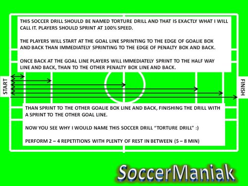 Soccer Conditioning Drills for High School
