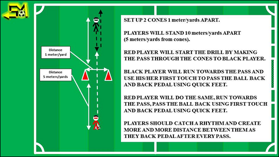 first touch soccer, soccer first touch training, soccer passing drills, youth soccer drills