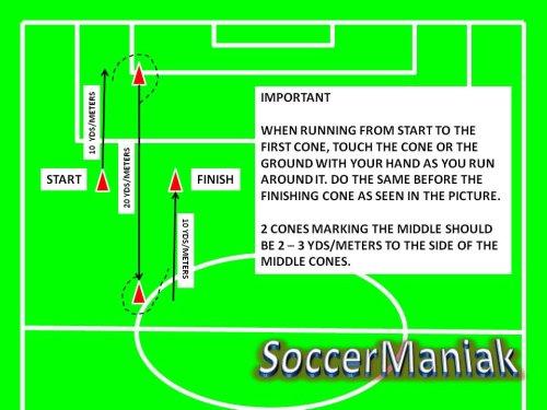 Soccer Agility Drills
