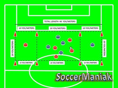 Advanced Soccer Passing Drills