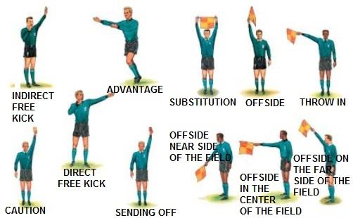 Soccer Referee Signals