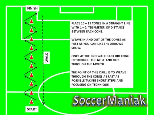 Soccer Agility Training Drills