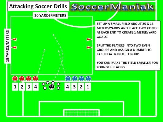 Soccer Dribbling Drill