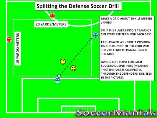 Passing Soccer Drill