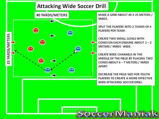 Wide Attacking Soccer Drill