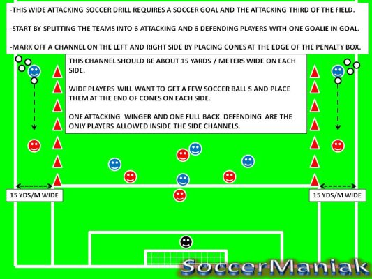 1v1 Soccer Dribbling Drill