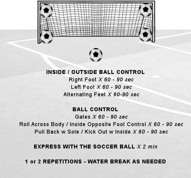 Ball Control Soccer Drills