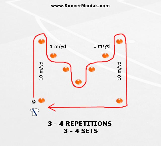 u10 soccer drills, soccer drills for u10, u12 soccer drills, u8 soccer drills, ball control soccer