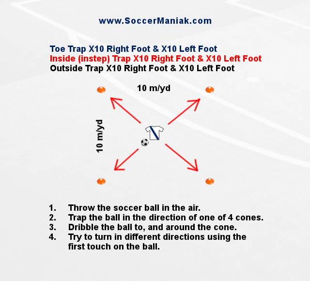 Soccer Trapping Drills
