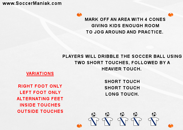 soccer drills for beginners, u6 soccer drills, free soccer drills, youth soccer training drills