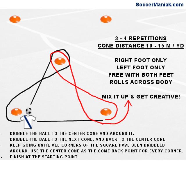soccer drills, soccer training drills, training for soccer, fun drills soccer, fun drills for soccer