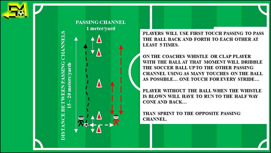 first touch drills for soccer first touch drills for soccer