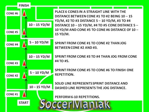 Soccer Speed Workout