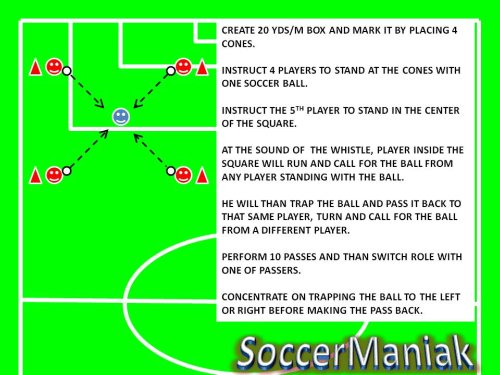 Soccer Drills for Passing