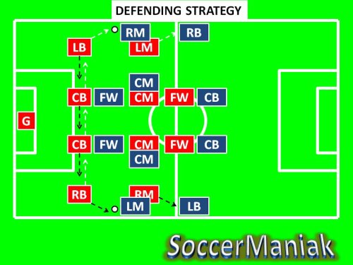 4 4 2 soccer formation pdf