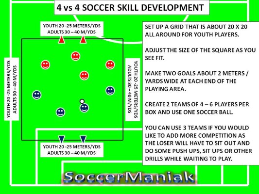 Youth Soccer Passing Game