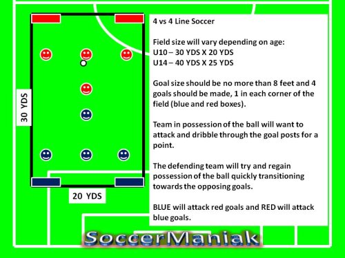 Soccer Drills for Kids