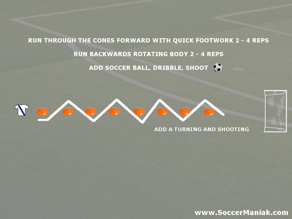 Soccer Agility Drills - Straight Cones