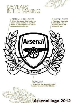 arsenal logo, arsenal badge, arsenal crest, arsenal team logo