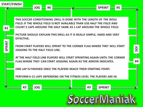 Soccer Conditioning Training