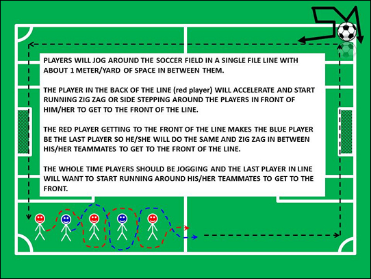 Football Warm Up Exercises Without Ball