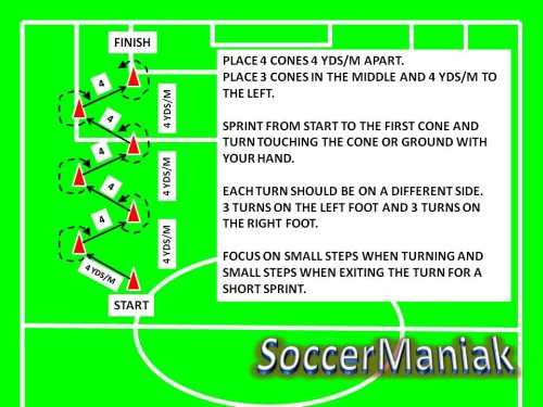 Speed Agility Quickness Drills for Soccer