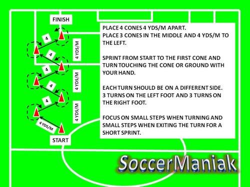 soccer agility drills, agility soccer training, agility for soccer, agility ladder soccer