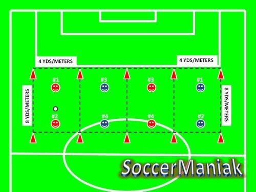 Team Soccer Passing Drills