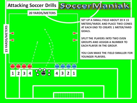 u12 soccer drills, u10 soccer drills, soccer training drills, soccer drills for youth