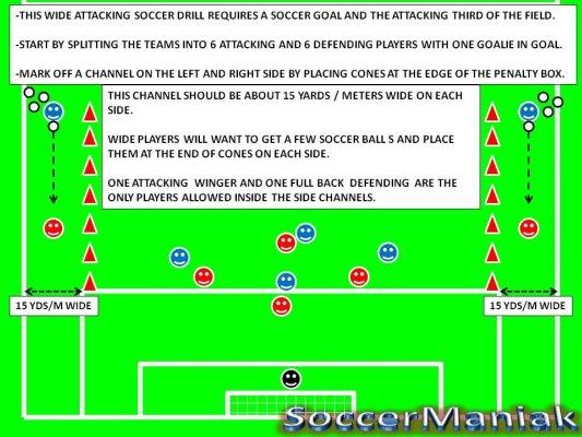 Soccer Practice Drills