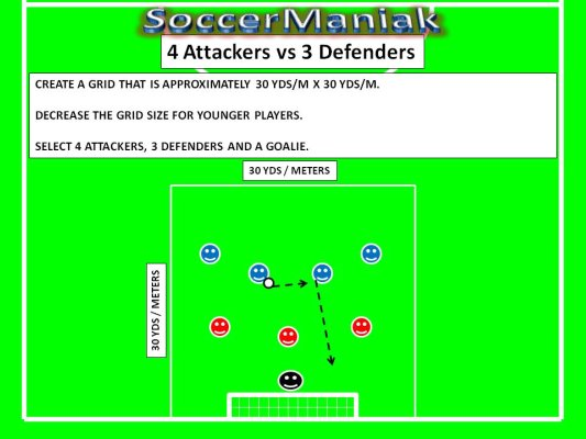 Soccer Drills for Shooting and Finishing