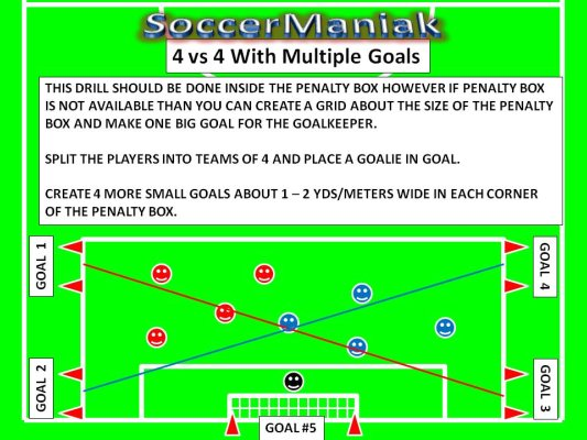 fun soccer drills, soccer practice drills, free soccer drills, soccer shooting drills