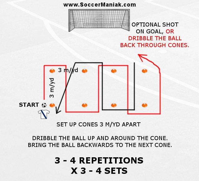 Ball Control Soccer Drill