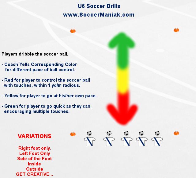soccer drills for beginners, u6 soccer drills, free soccer drills, youth soccer training drills