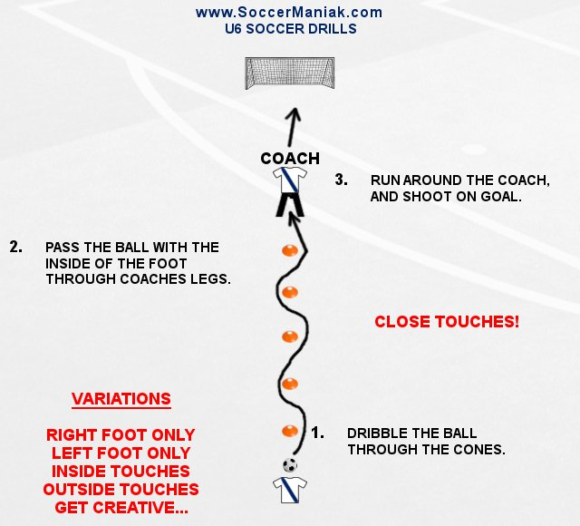 Simple Soccer Training Drills