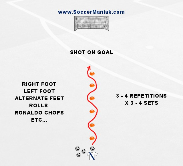 Simple Soccer Drill with Cones