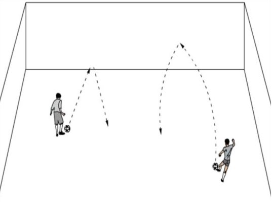 Youth Soccer Drills with Wall