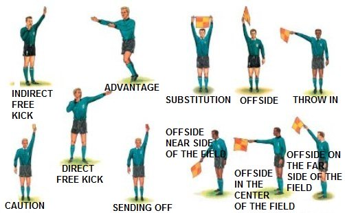 soccer referee signals, soccer referee game, understand soccer signals, soccer ref signals