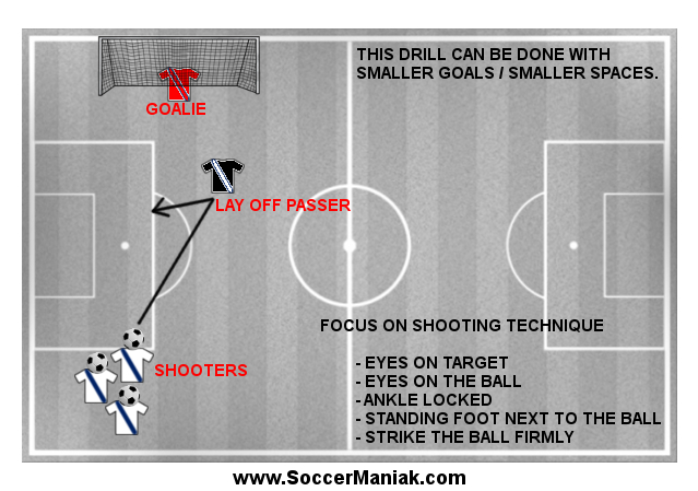 Shooting Drills for Soccer