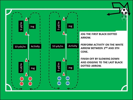 Soccer Warm Up Drills Before Game