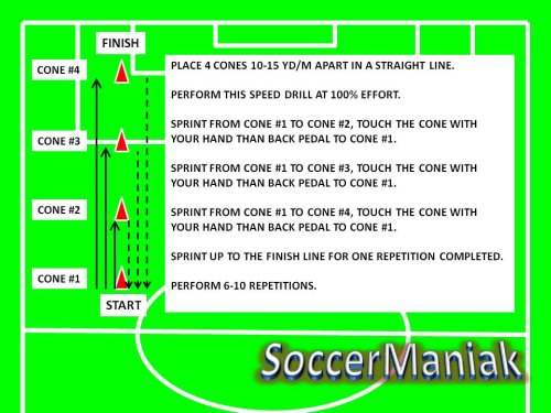 Soccer Speed Training