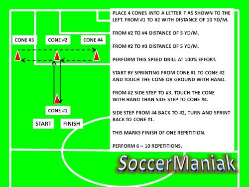 soccer speed training, soccer speed drills, speed training for soccer, speed drills for soccer
