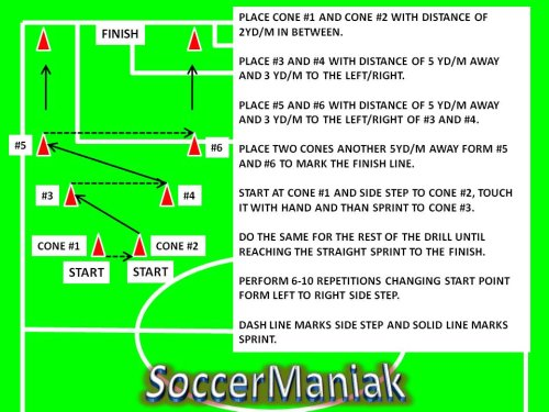 Soccer Speed and Agility Drills