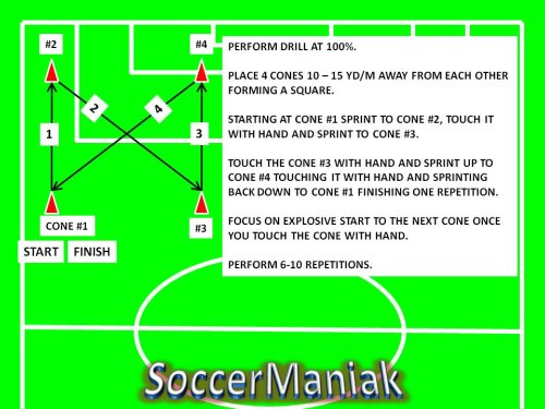 Soccer Speed Drills for Youth