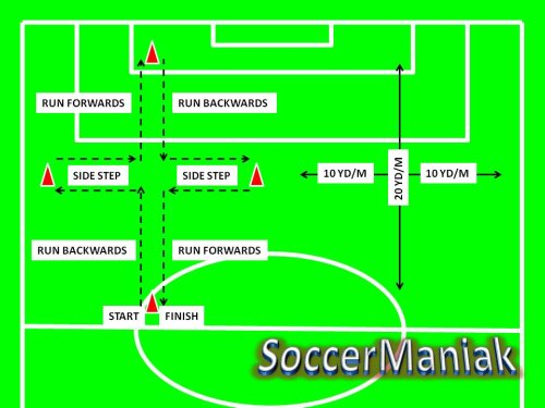 Soccer Speed and Agility Drills with Cones
